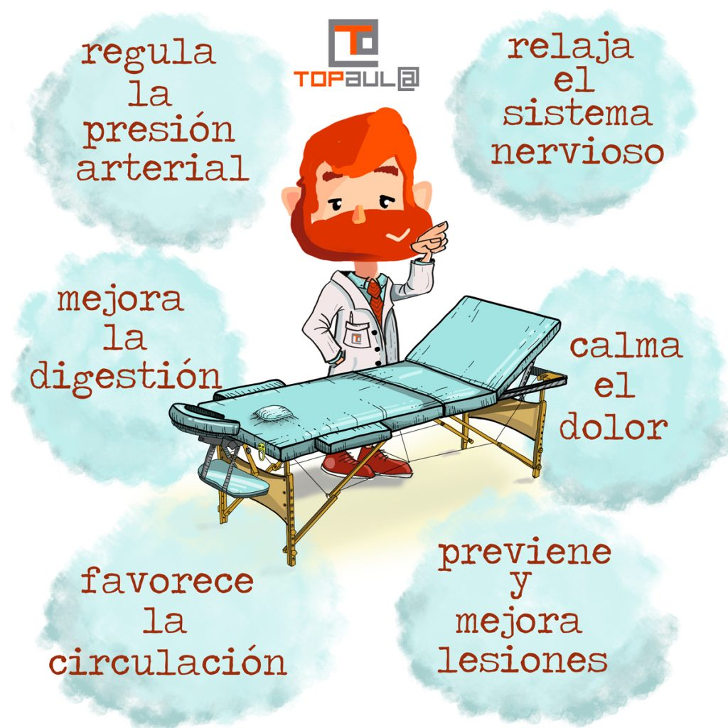 Infografía ¿Conoces los beneficios del masaje para la salud? - www.topaulasalud.com - Curso de Fisioterapia Deportiva en Barcelona