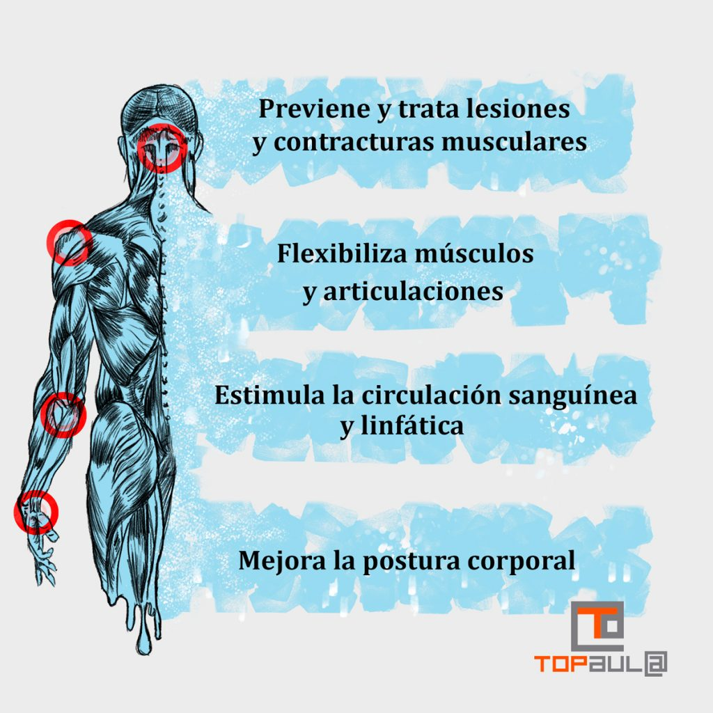 masaje-deportivo-cuerpo - www.topaulasalud.com