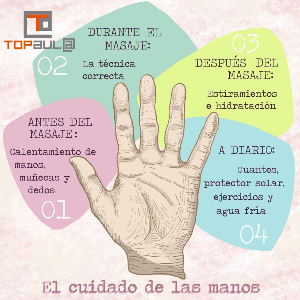 Infografía ¿Cómo debe cuidar sus manos un masajista? - www.topaulasalud.com