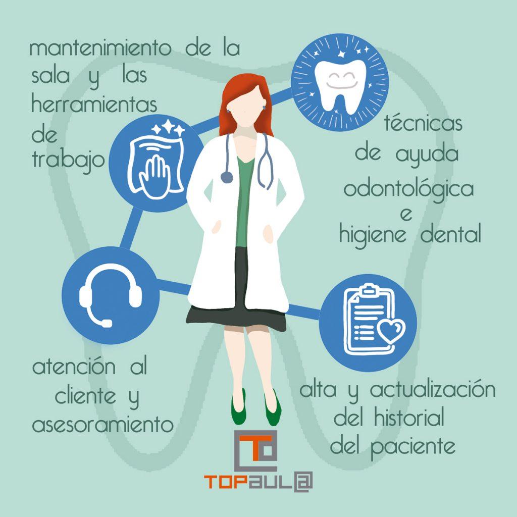 Infografía ¿Cuáles son las funciones de un auxiliar dental? - www.topaulasalud.com