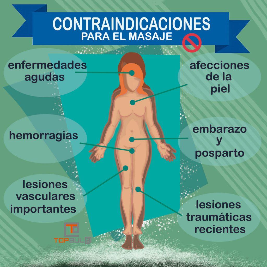 Infografía ¿En qué situaciones no se recomienda el masaje terapéutico? - www.topaulasalud.com