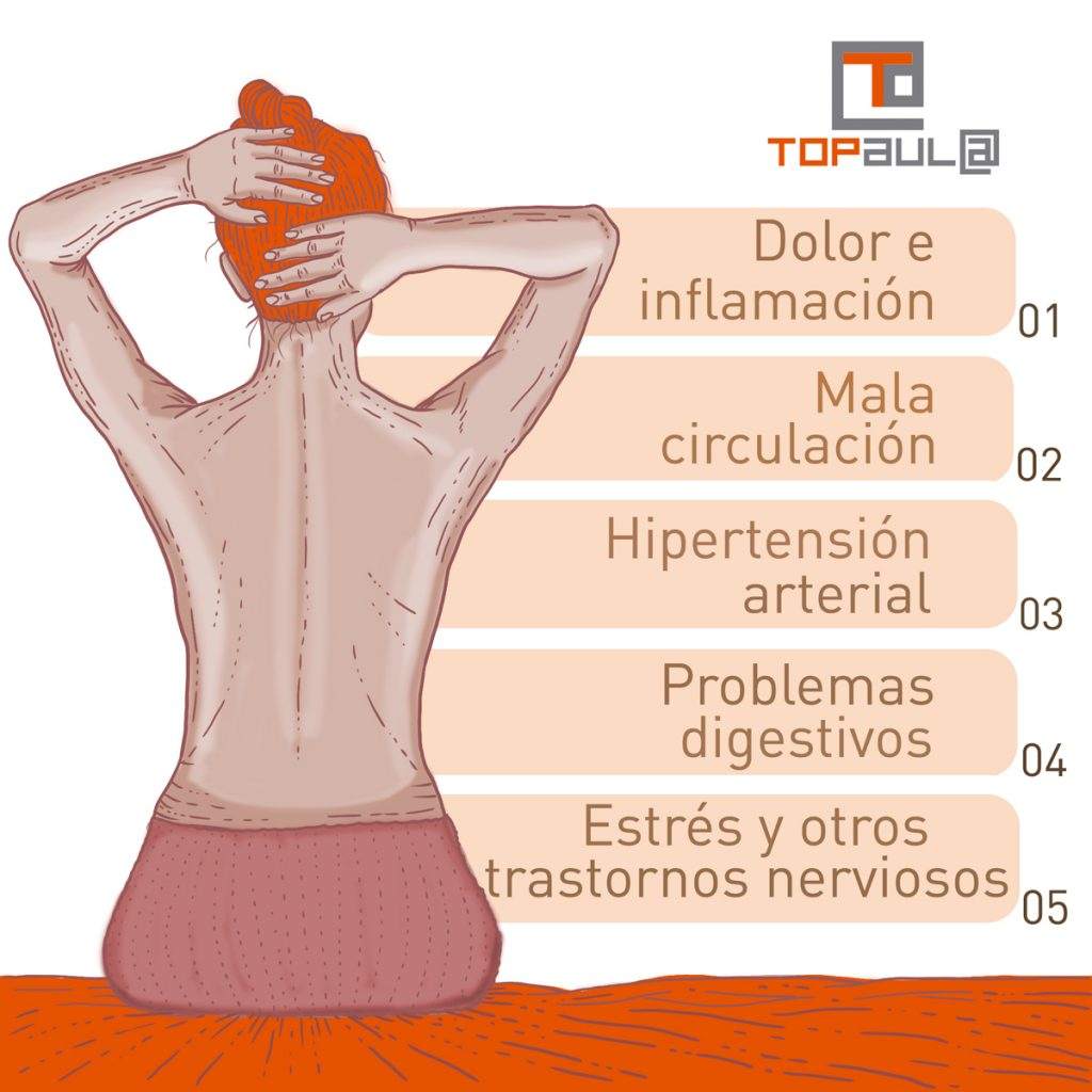 Infografía ¿Qué problemas de salud que podemos mejorar con el masaje? - www.topaulasalud.com