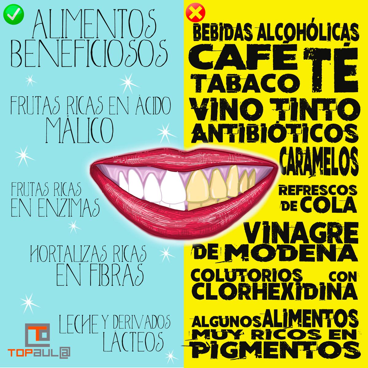 Infografía ¿Por qué se amarillea el esmalte dental y cómo puedo blanquearlo? - www.topaula.com
