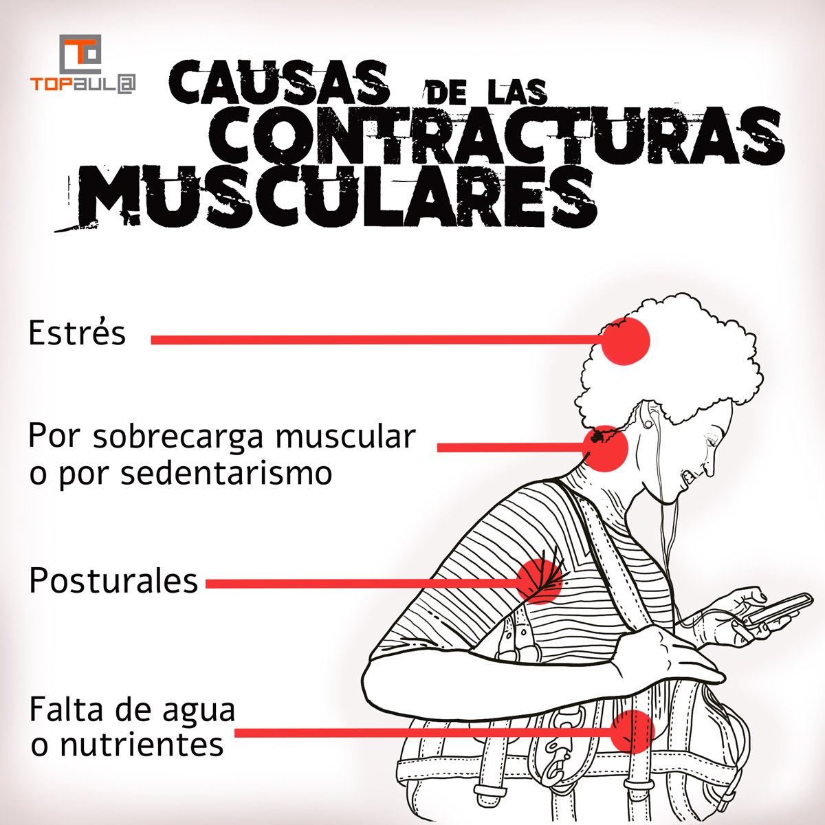 Infografía ¿Por qué sufrimos contracturas musculares? - www.topaulasalud.com