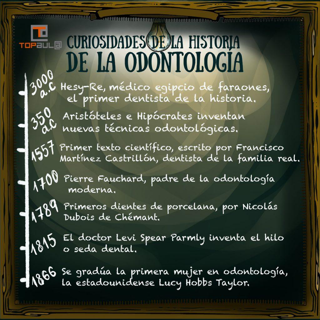 Infografía Curiosidades sobre el origen y la historia de la odontología - www.topaula.com