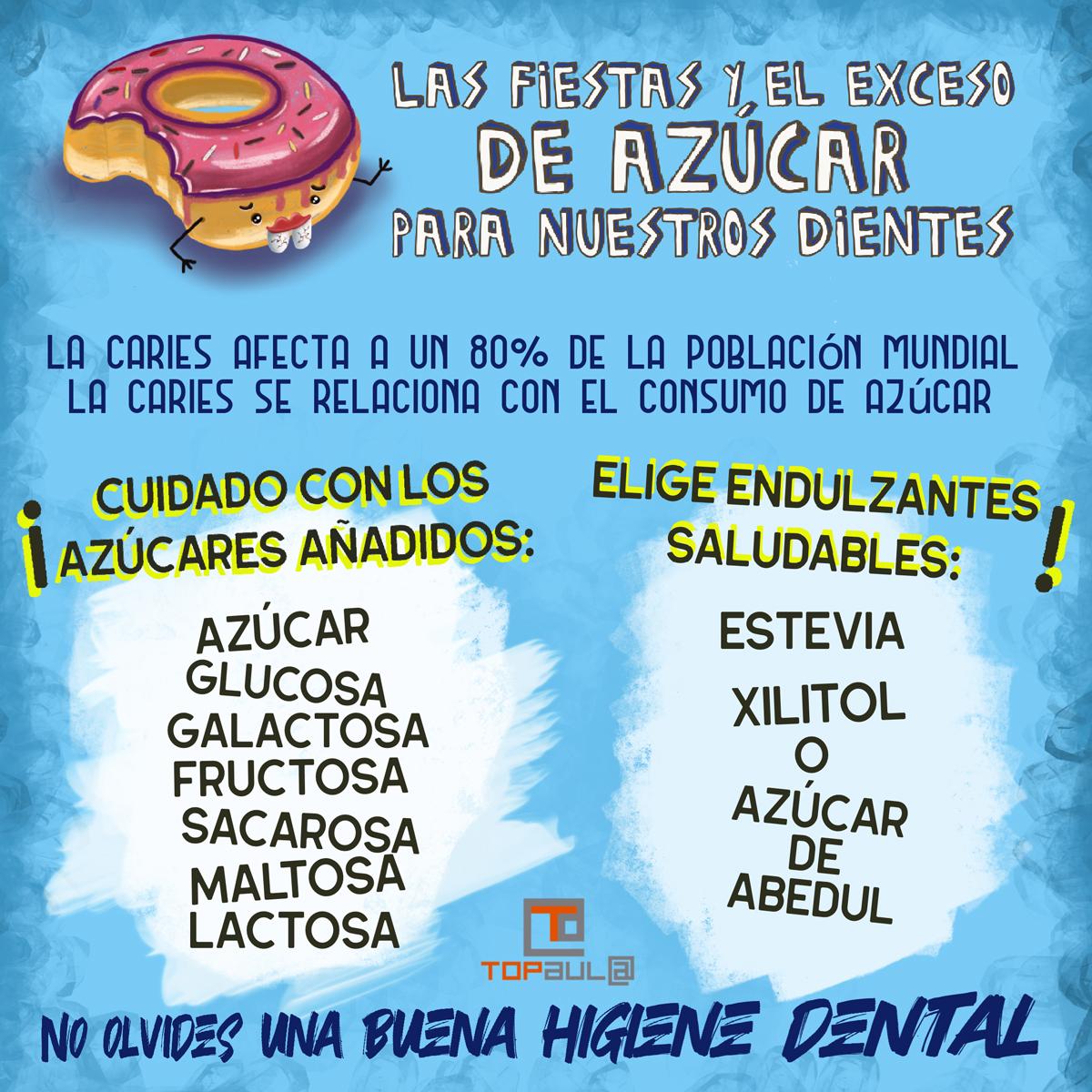 Infografía Las fiestas y el exceso de azúcar para nuestros dientes - www.topaula.com