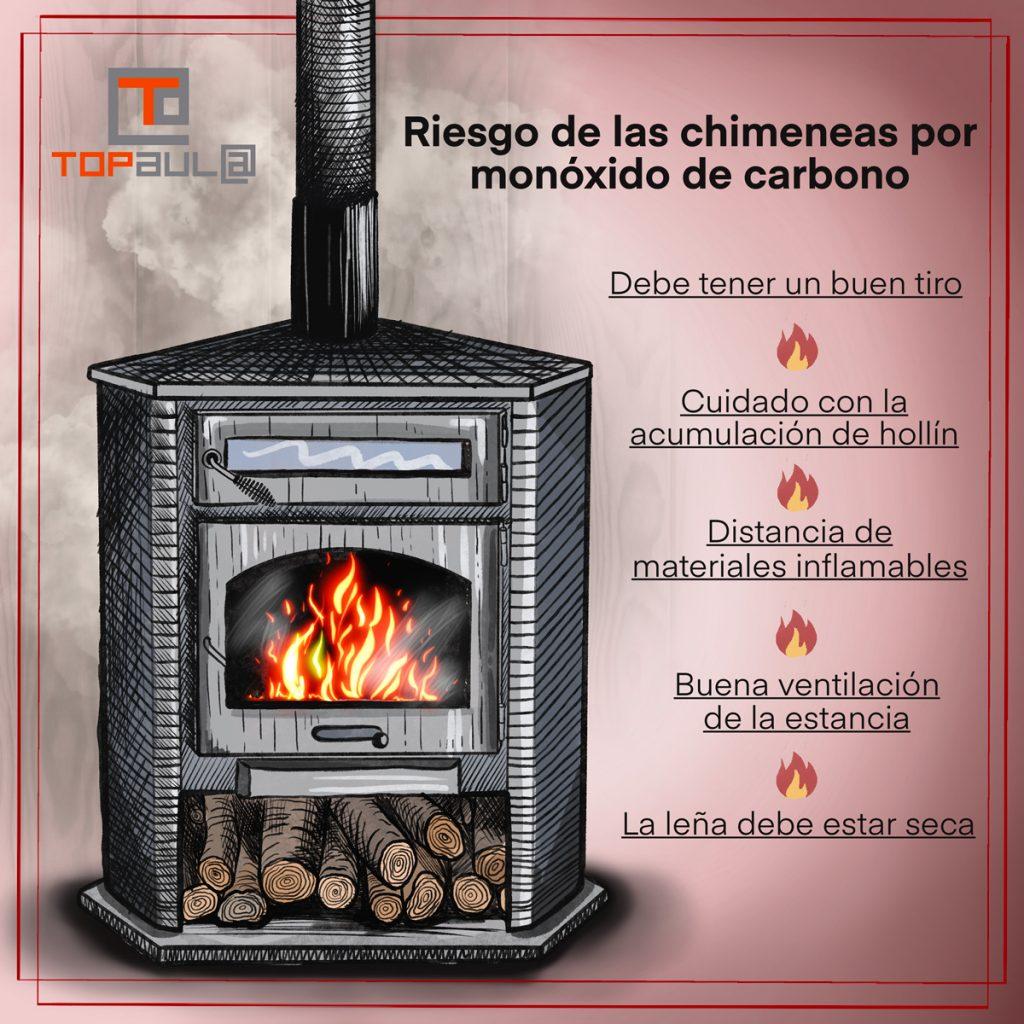 Infografía Encender la chimenea en invierno: Riesgos que debes prevenir - www.topaula.com