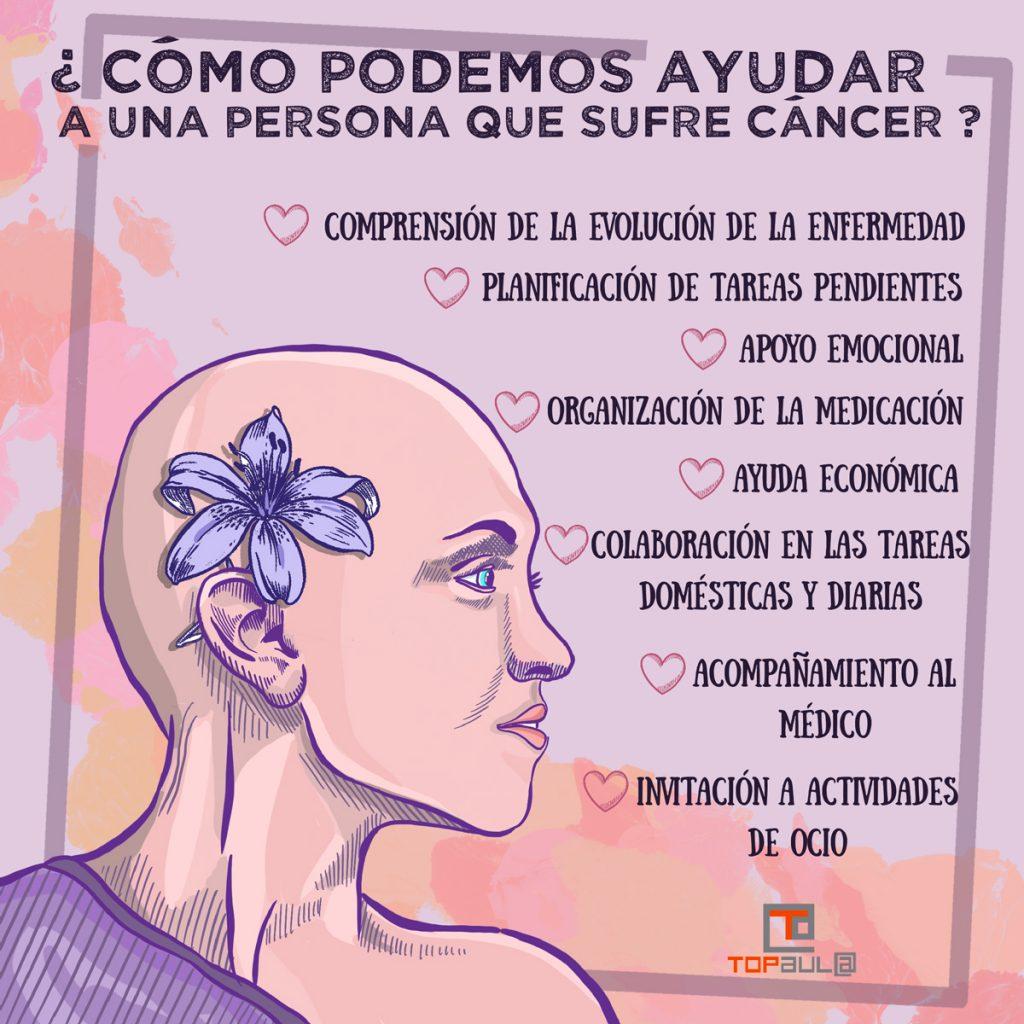Infografía ¿Cómo cuidar a una persona que sufre cáncer? - www.topaula.com