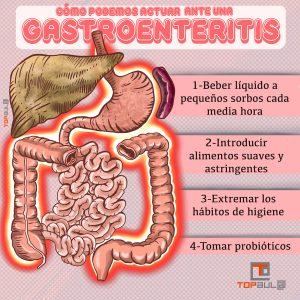 Infografía ¿Cómo podemos actuar ante una gastroenteritis? - www.topaula.com