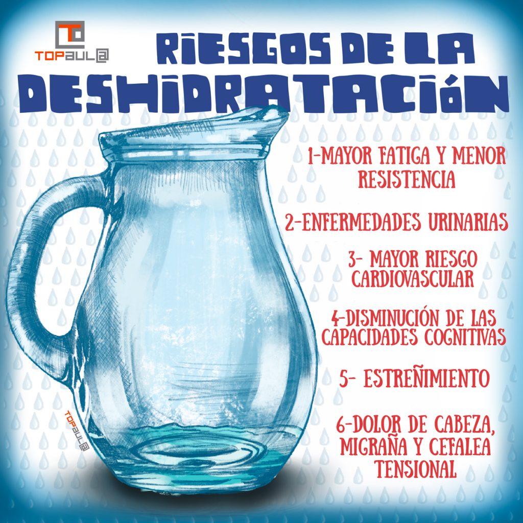 Infografía - La importancia de beber agua: Conoce los riesgos de la deshidratación - www.topaula.com